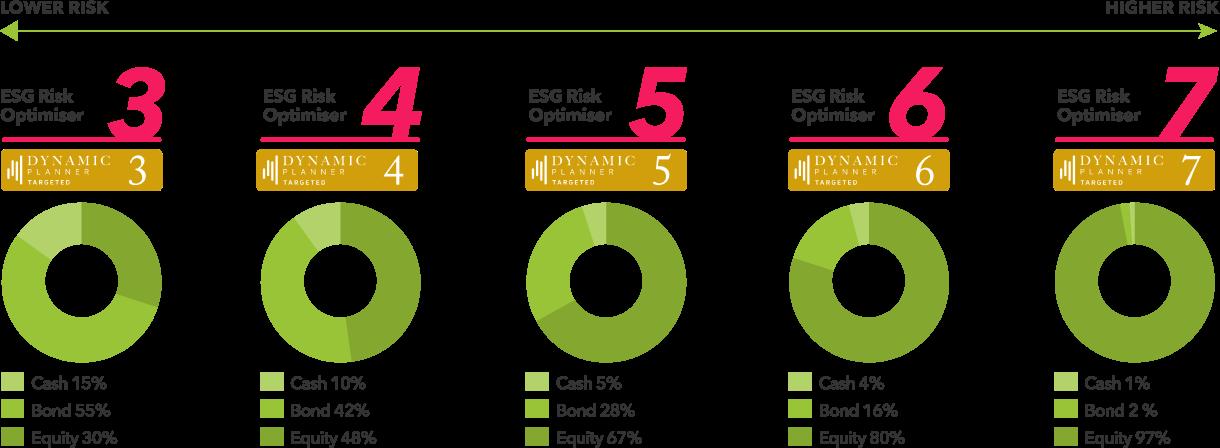 EnVIRO funds graphic